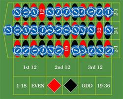geheugen-spel-roulette